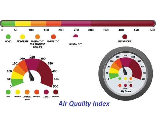 air-quality-index-in-meter